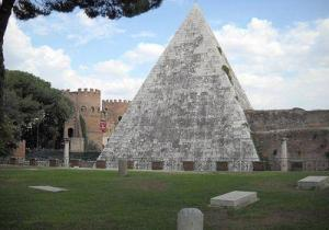 The non catholic cemetery